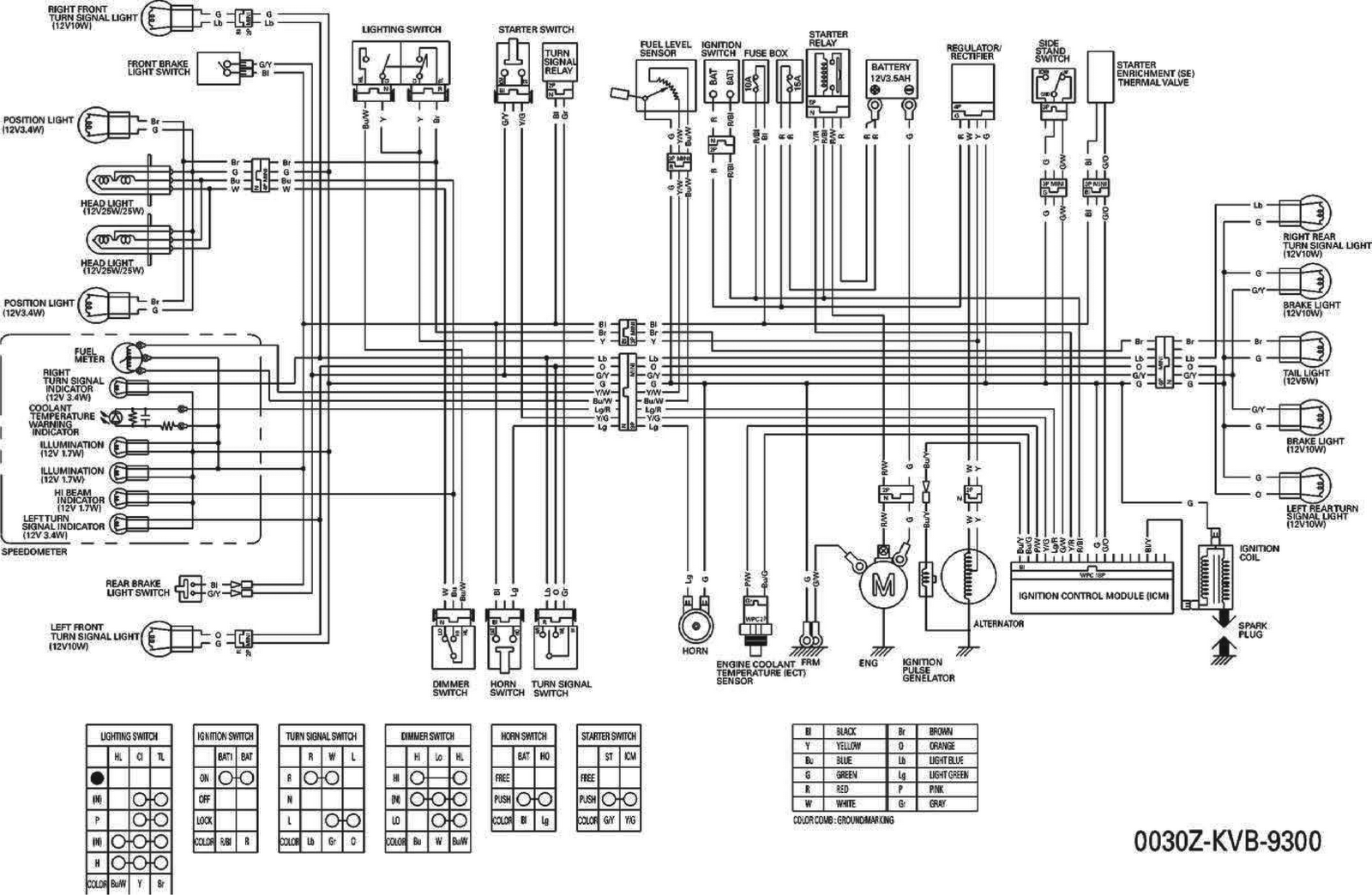 Wiring Diagram Yamaha Byson Wiring Diagram Advance
